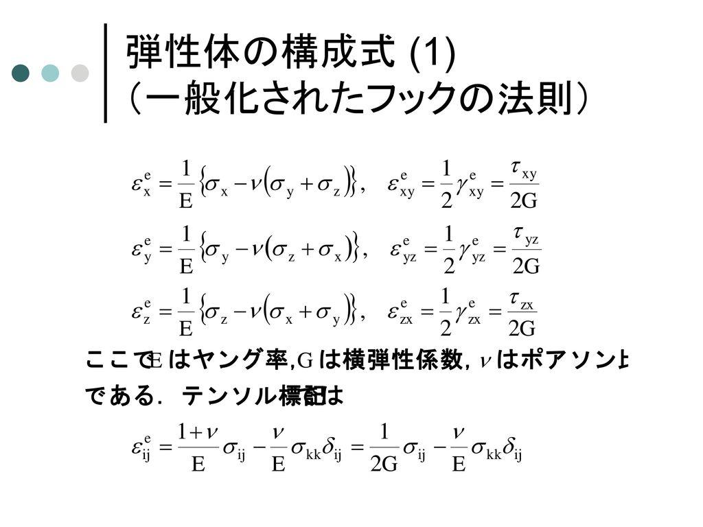 応力-ひずみ関係式 =構成式