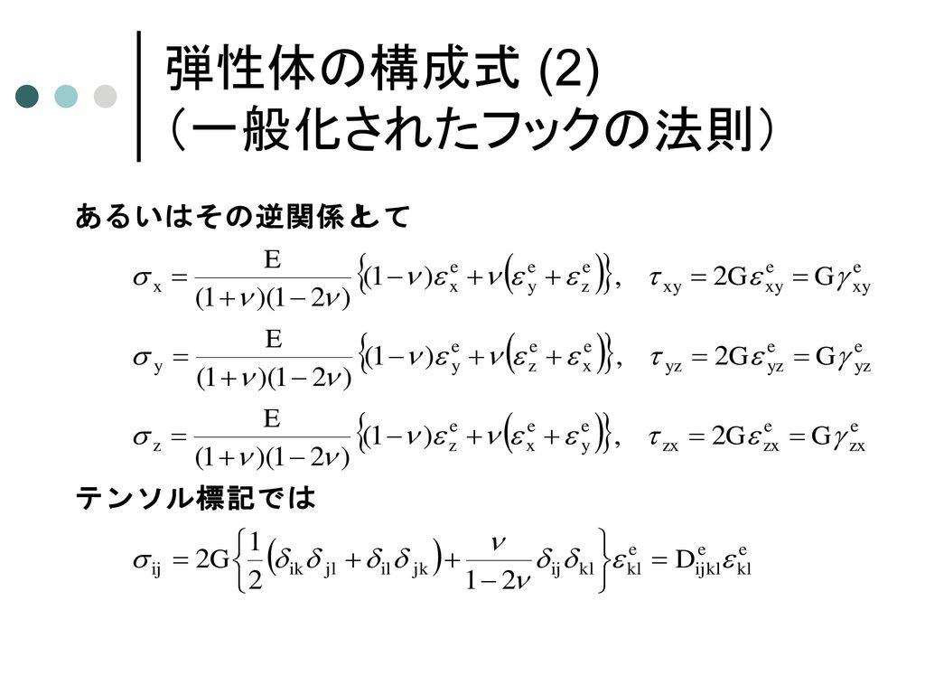 弾性体の構成式 (1) (一般化されたフックの法則)