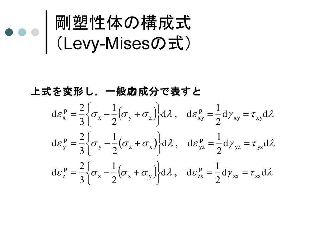 Reussの構成式
