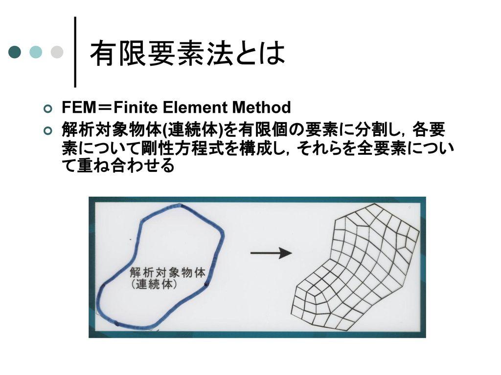 二次元平面ひずみ 弾性有限要素法
