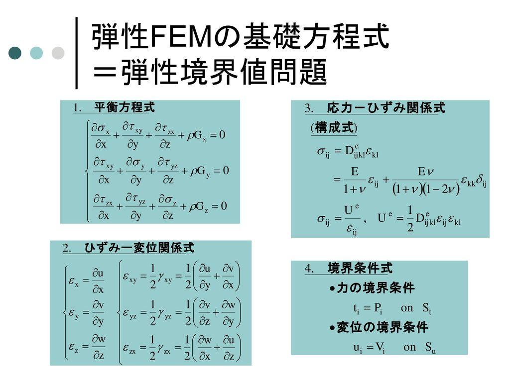 弾性FEM定式化の流れ (3) 変分原理 (2) 仮想仕事の原理式 (7) 有限要素方程式 (1) 釣合方程式 離散化 ガウスの発散定理