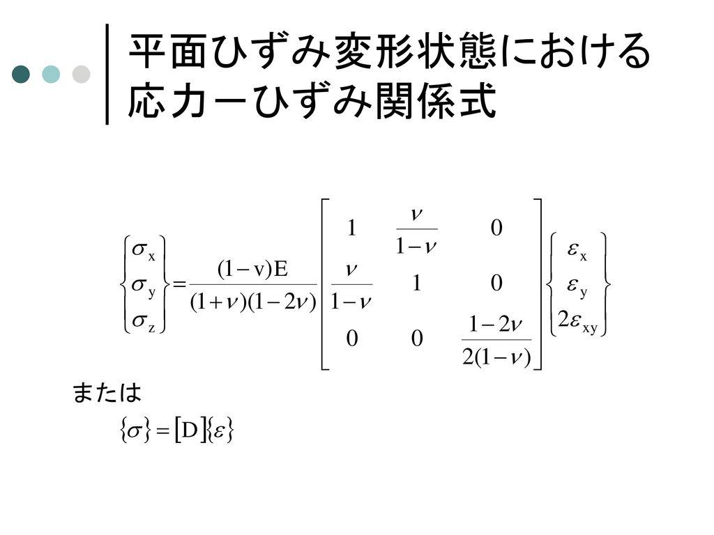 2次元平面ひずみ変形状態の ひずみと応力