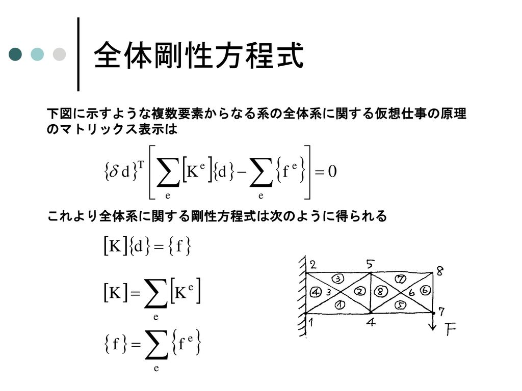 離散化(要素剛性方程式) (8) 最終的に要素剛性方程式は次式のように書き換えられる