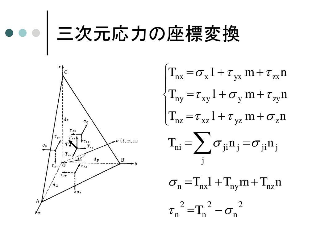 二次元応力行列と主応力