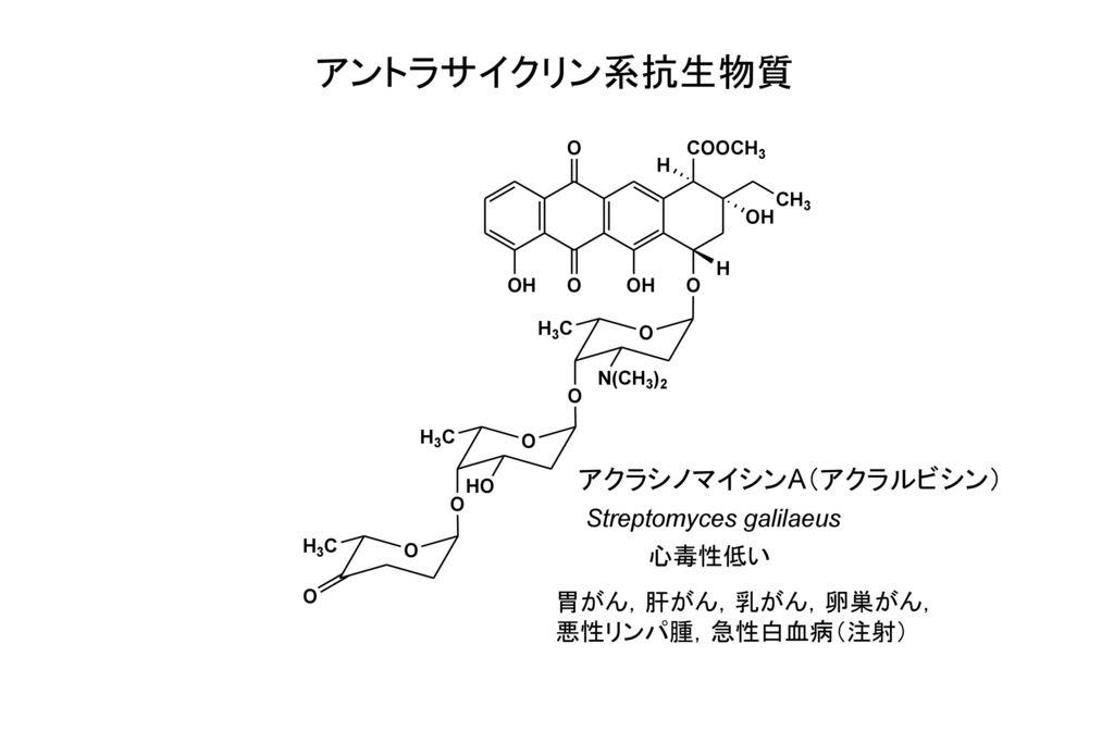 アントラサイクリン系抗生物質 アクラシノマイシンA(アクラルビシン) Streptomyces galilaeus 心毒性低い