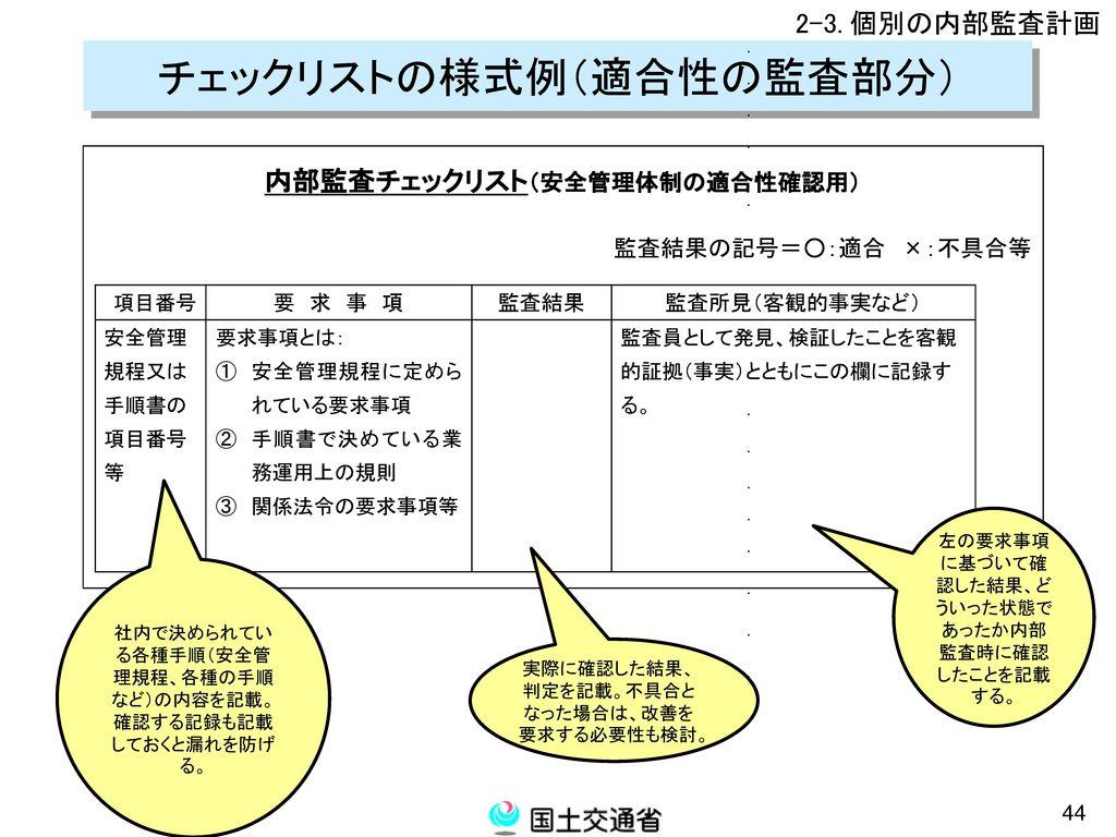 チェックリストの様式例(適合性の監査部分)
