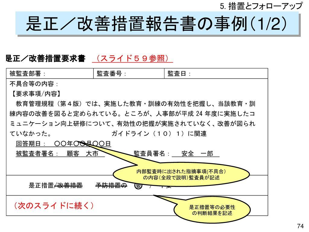 内部監査時に出された指摘事項(不具合)の内容(全段で説明)監査員が記述