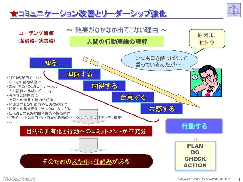 ★コミュニケーション改善とリーダーシップ強化