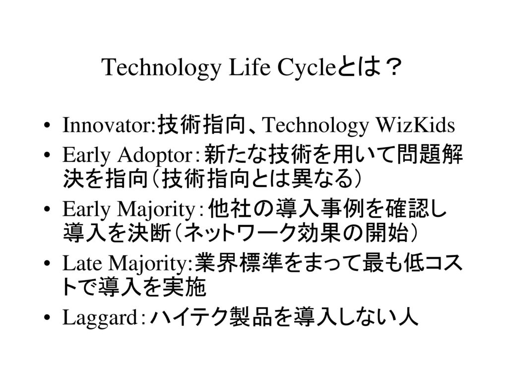 Technology Life Cycleとは?