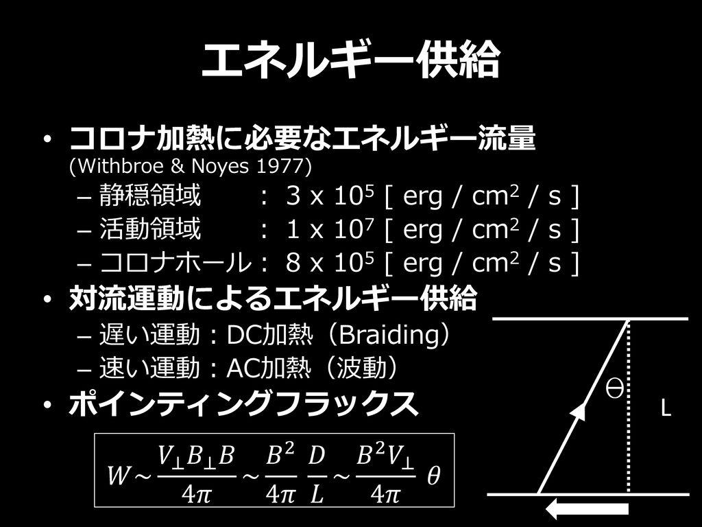 エネルギー供給 コロナ加熱に必要なエネルギー流量 (Withbroe & Noyes 1977) 対流運動によるエネルギー供給