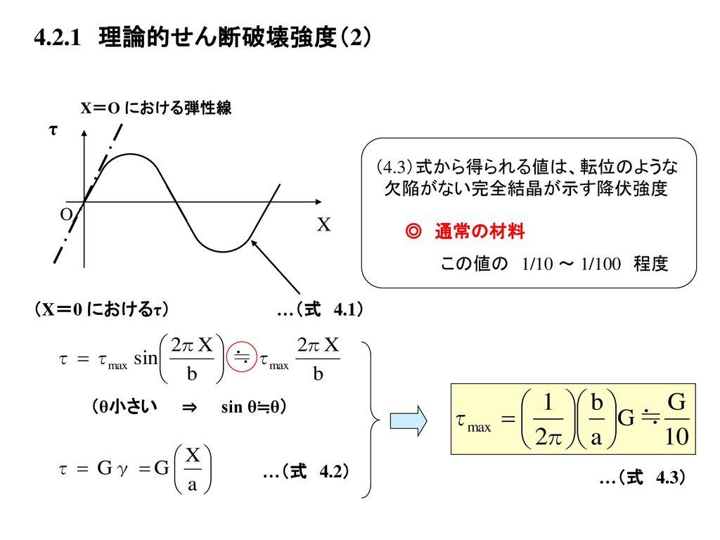 (4.3)式から得られる値は、転位のような欠陥がない完全結晶が示す降伏強度