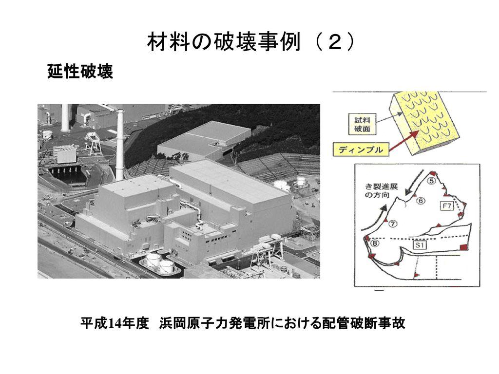 材料の破壊事例(2) 延性破壊 平成14年度 浜岡原子力発電所における配管破断事故