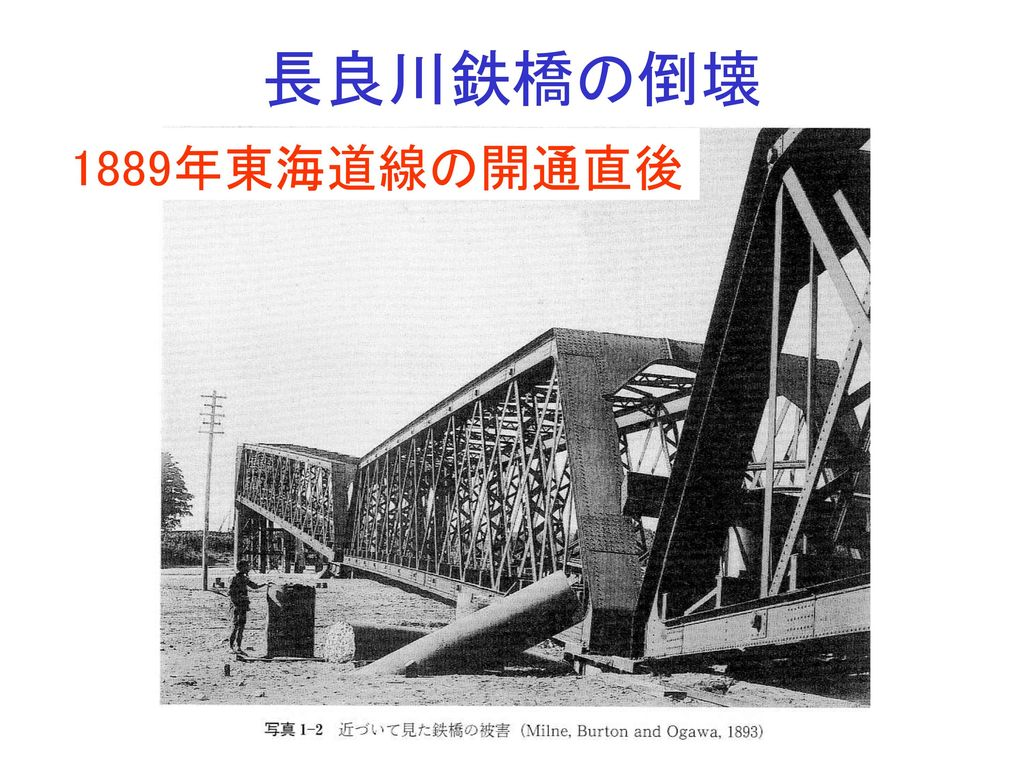 長良川鉄橋の倒壊 1889年東海道線の開通直後