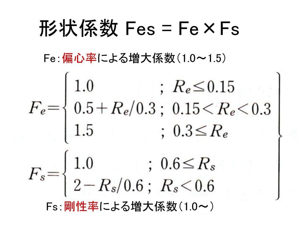 形状係数 Fes = Fe×Fs Fe:偏心率による増大係数(1.0~1.5) Fs:剛性率による増大係数(1.0~)
