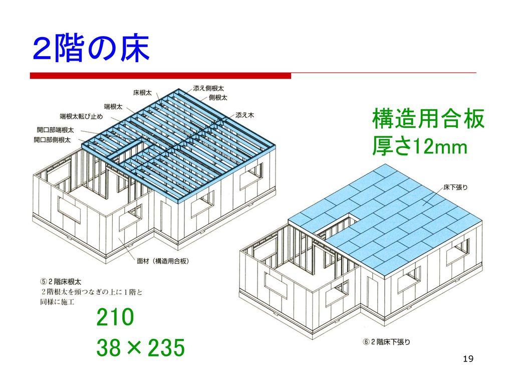 2階の床 構造用合板 厚さ12mm 210 38×235