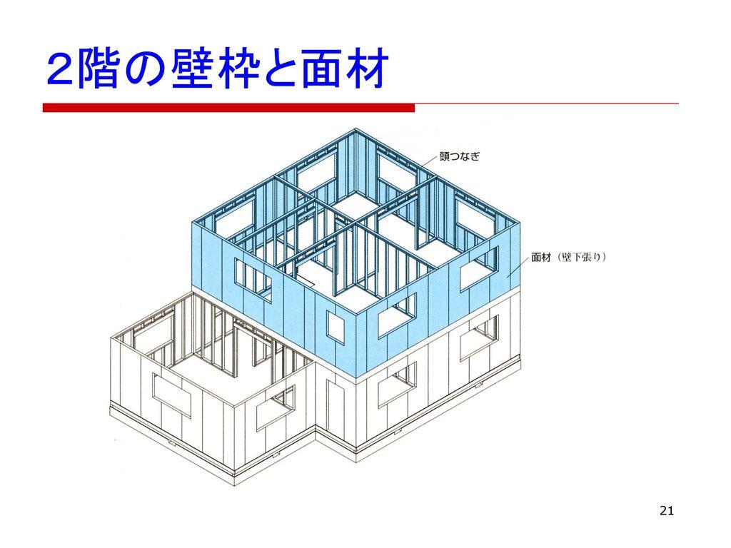 2階の壁枠と面材