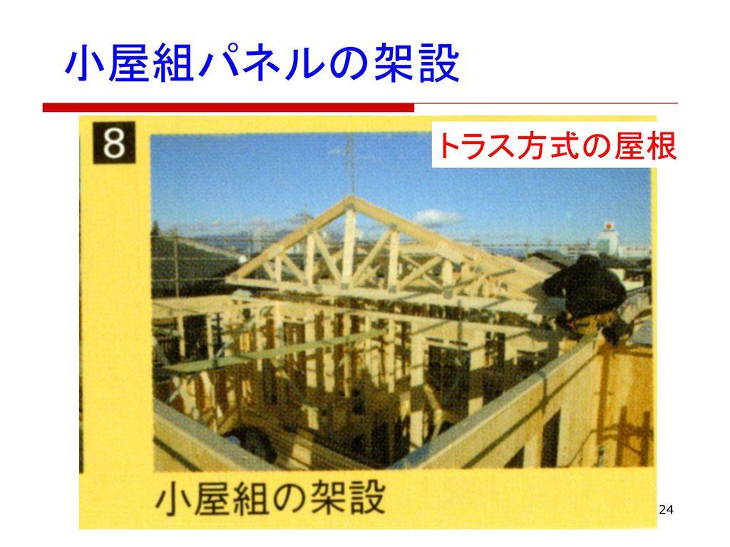 小屋組パネルの架設 トラス方式の屋根