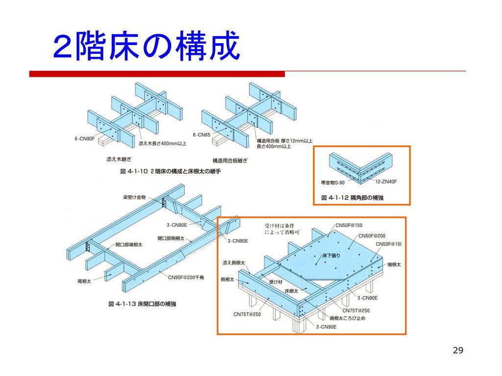2階床の構成