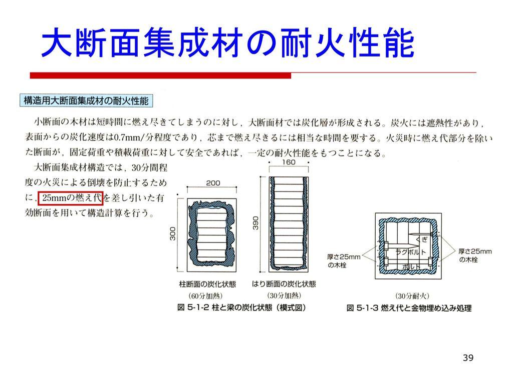 大断面集成材の耐火性能