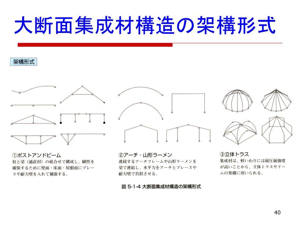 大断面集成材構造の架構形式