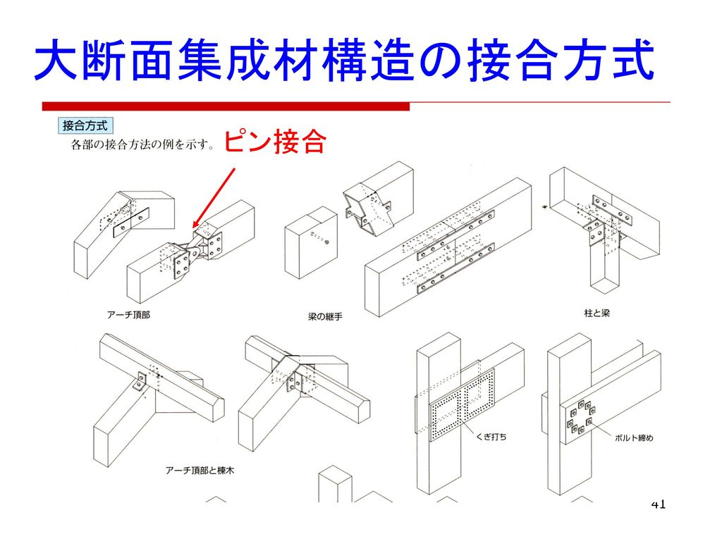 大断面集成材構造の接合方式 ピン接合