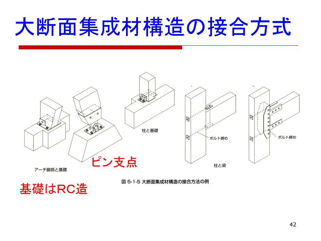 大断面集成材構造の接合方式 ピン支点 基礎はRC造