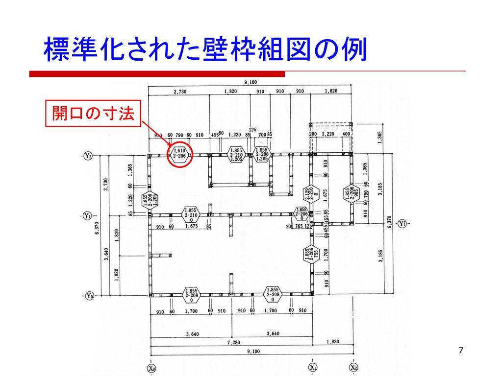 標準化された壁枠組図の例 開口の寸法