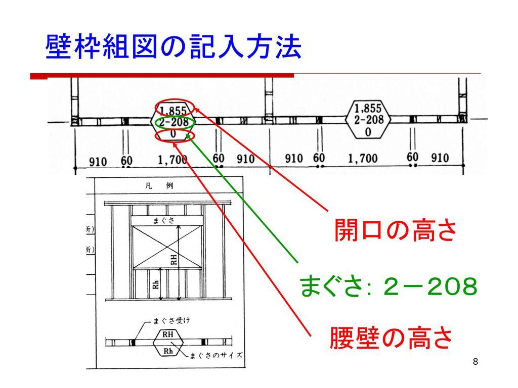 壁枠組図の記入方法 開口の高さ まぐさ: 2-208 腰壁の高さ
