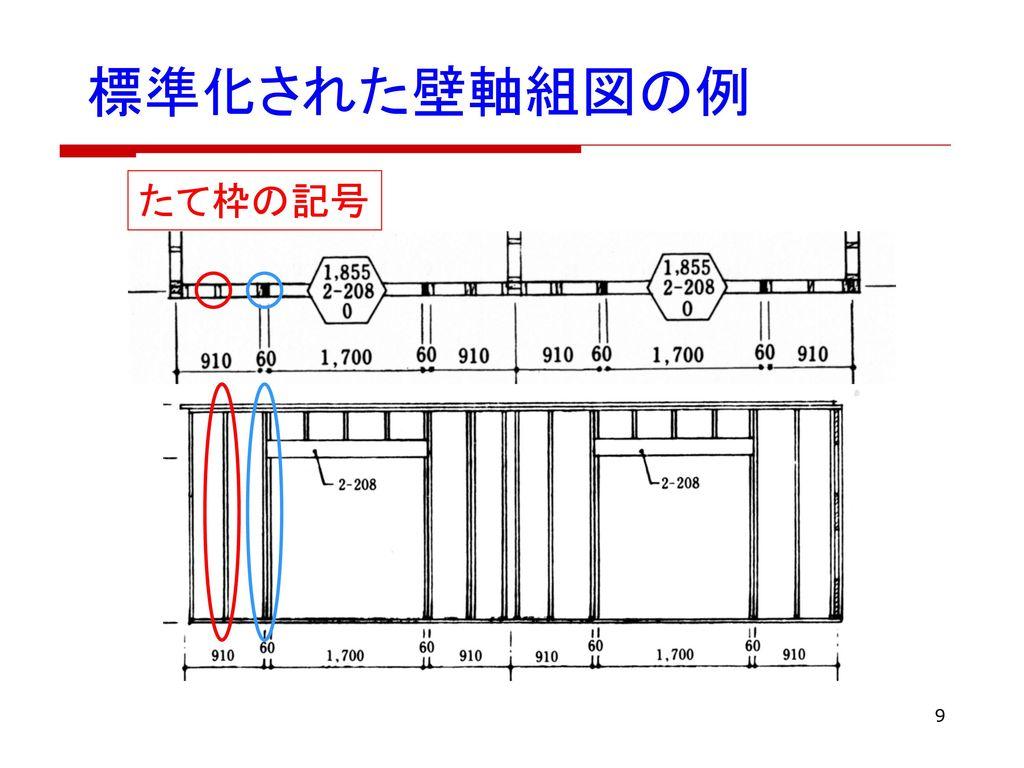 標準化された壁軸組図の例 たて枠の記号