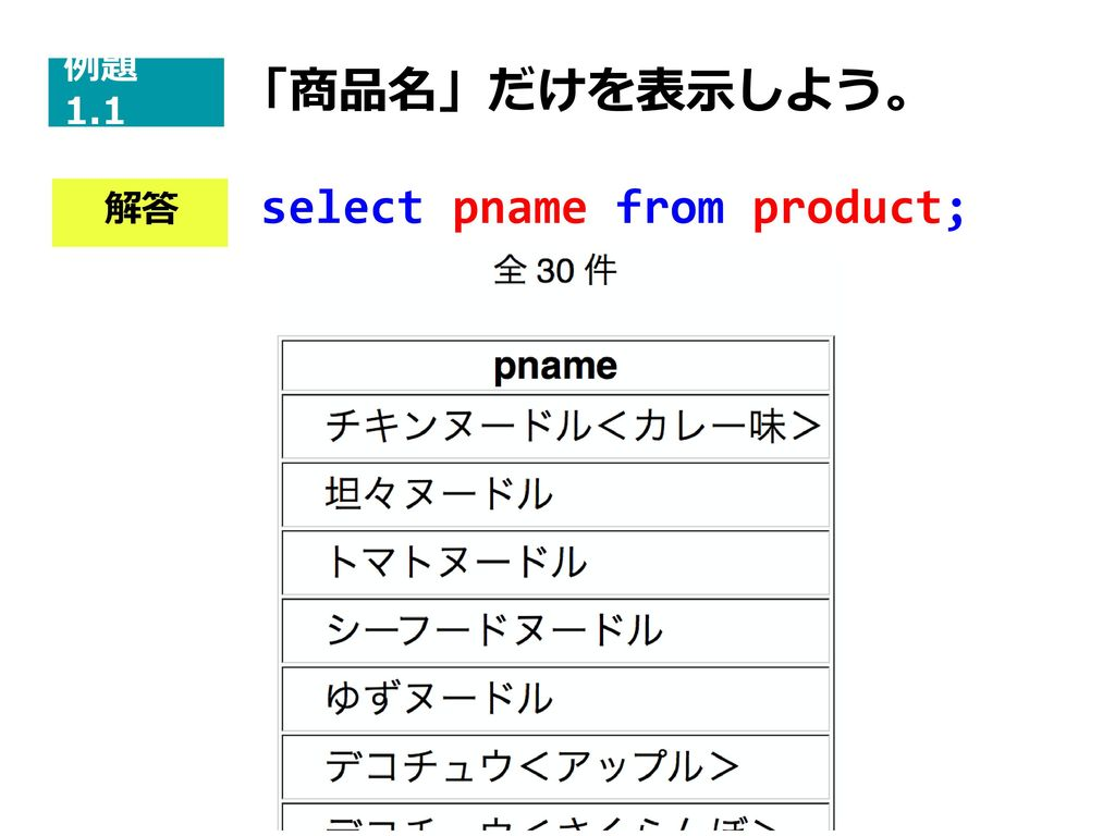 select pname from product;