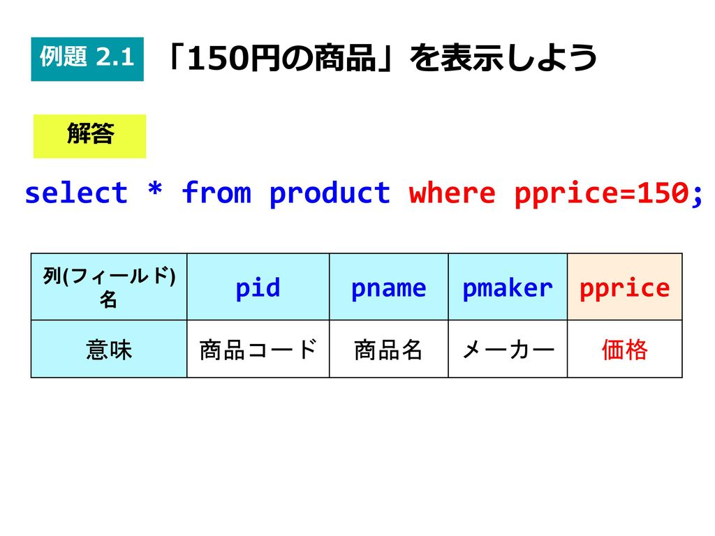 select * from product where pprice=150;