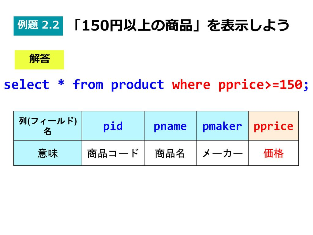 select * from product where pprice>=150;