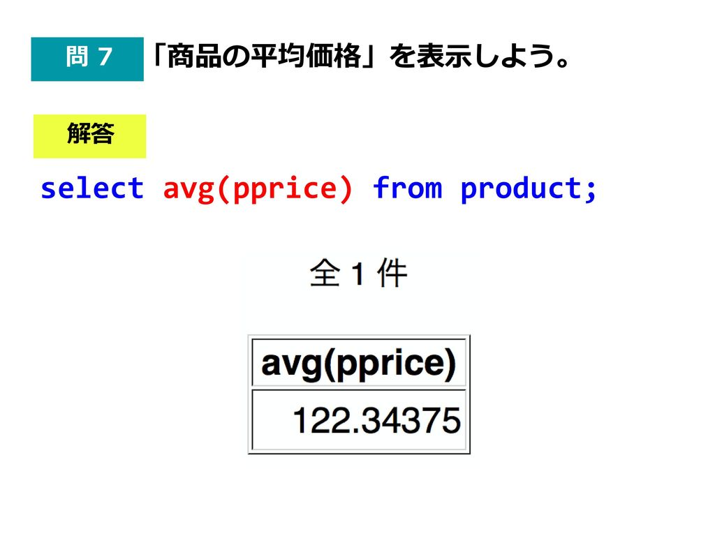 select avg(pprice) from product;