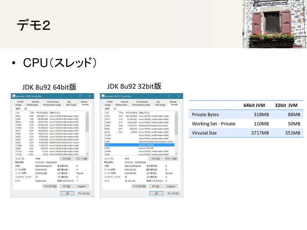 デモ2 CPU(スレッド) JDK 8u92 32bit版 JDK 8u92 64bit版 64bit JVM 32bit JVM