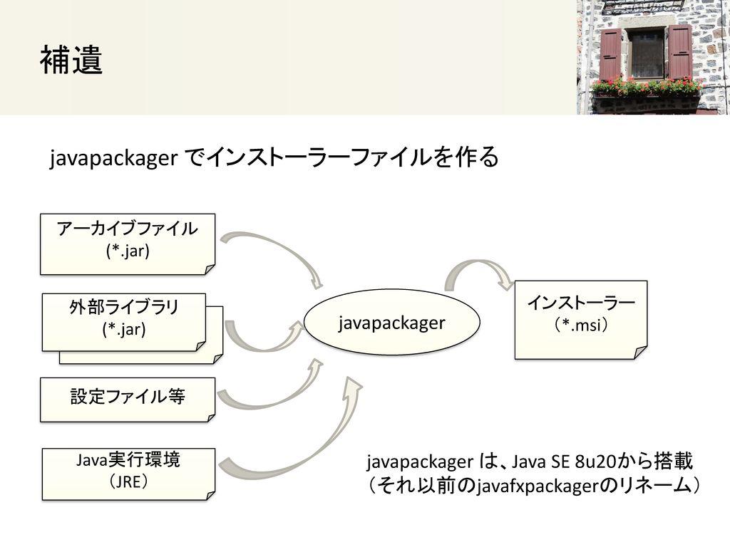 補遺 javapackager でインストーラーファイルを作る javapackager