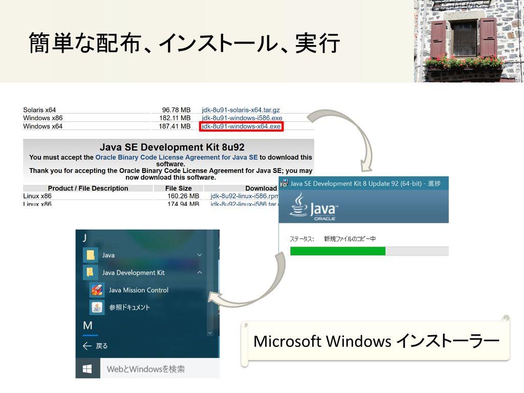 簡単な配布、インストール、実行 Microsoft Windows インストーラー