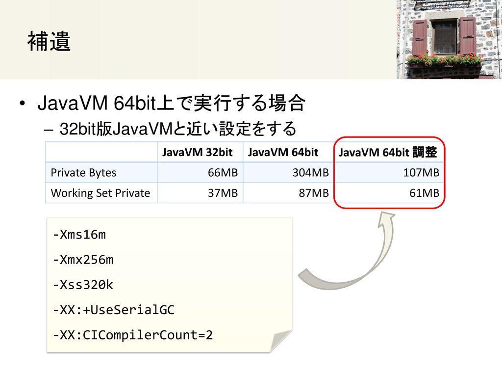 補遺 JavaVM 64bit上で実行する場合 32bit版JavaVMと近い設定をする -Xms16m -Xmx256m -Xss320k