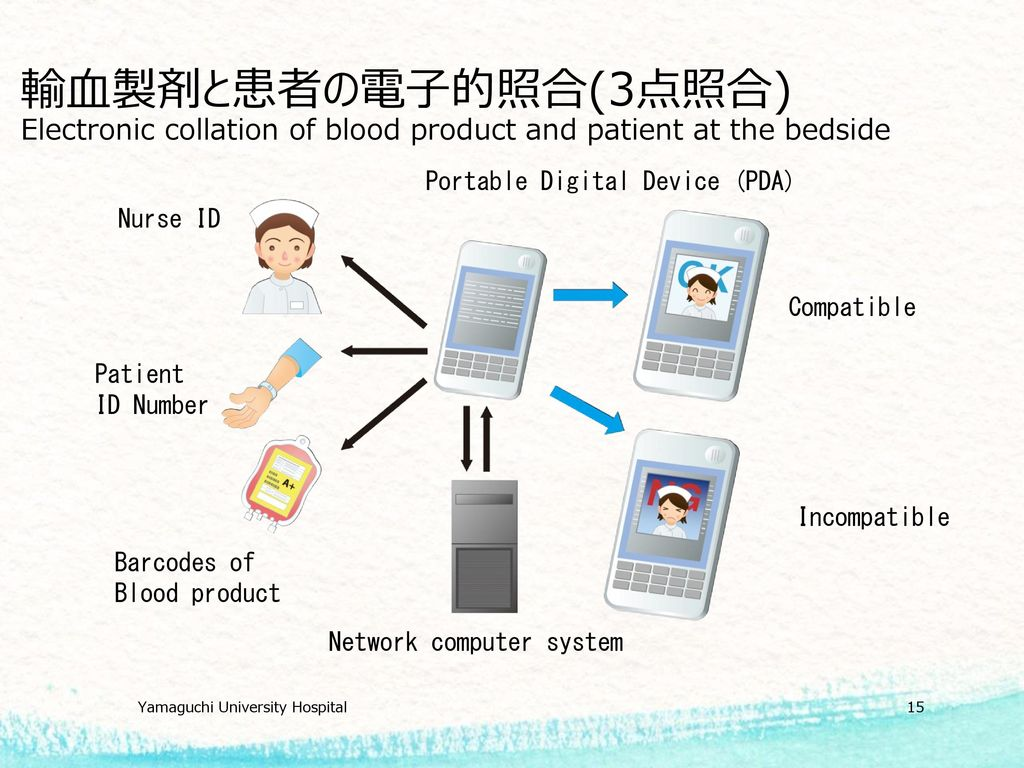 2015/11/28 輸血製剤と患者の電子的照合(3点照合) Electronic collation of blood product and patient at the bedside. Portable Digital Device (PDA)