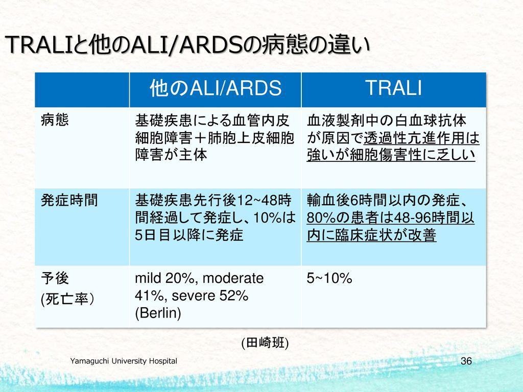 TRALIと他のALI/ARDSの病態の違い