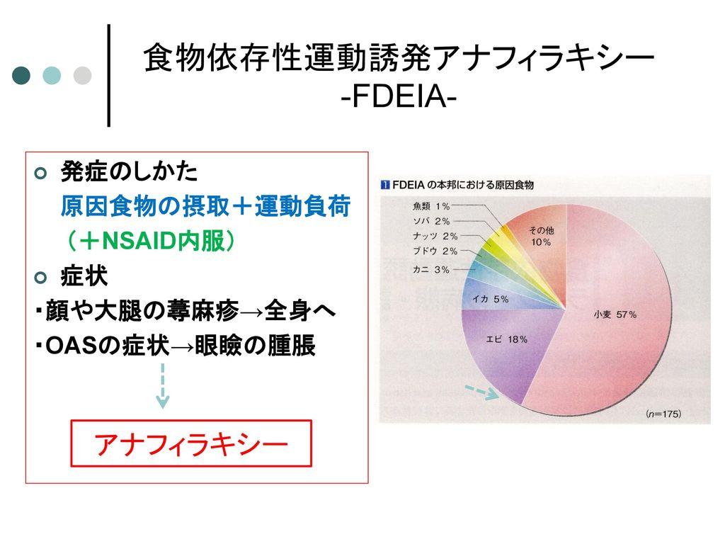 食物依存性運動誘発アナフィラキシー -FDEIA-