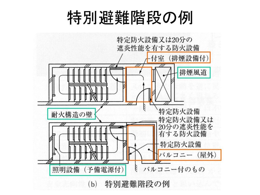 特別避難階段の例