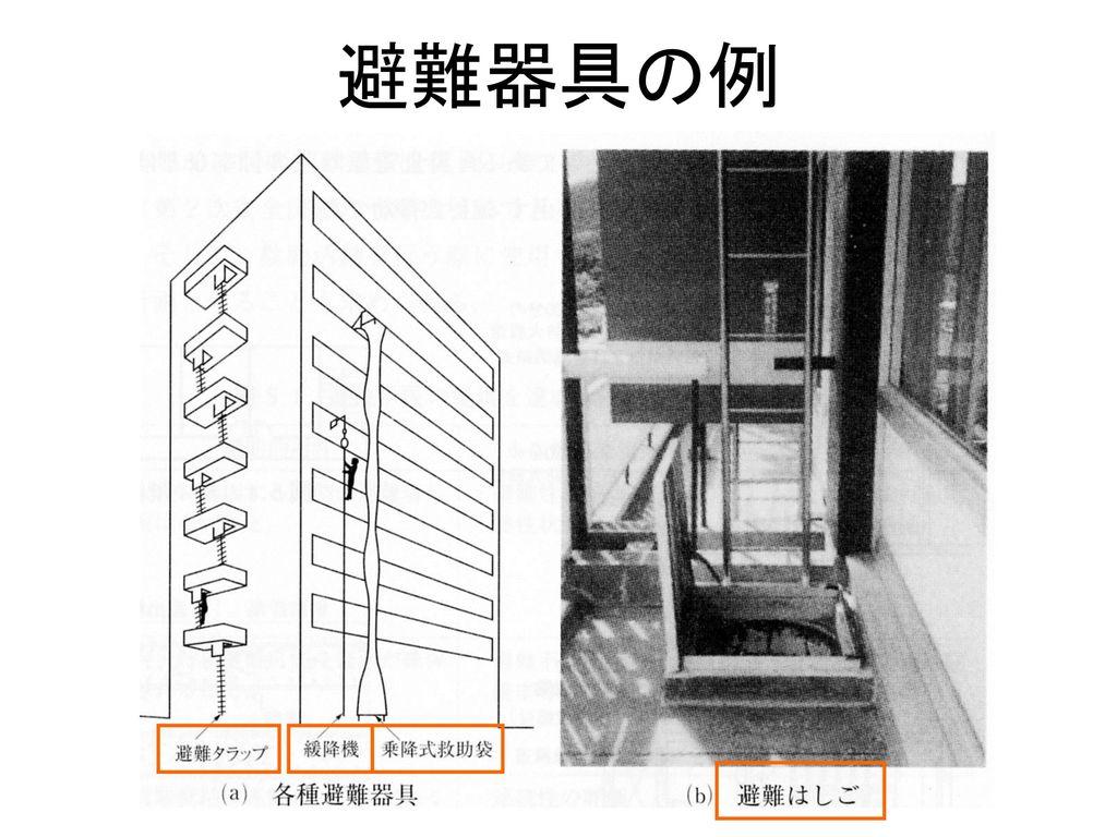 避難器具の例