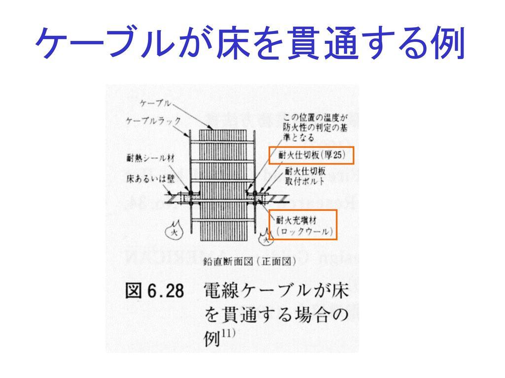 ケーブルが床を貫通する例