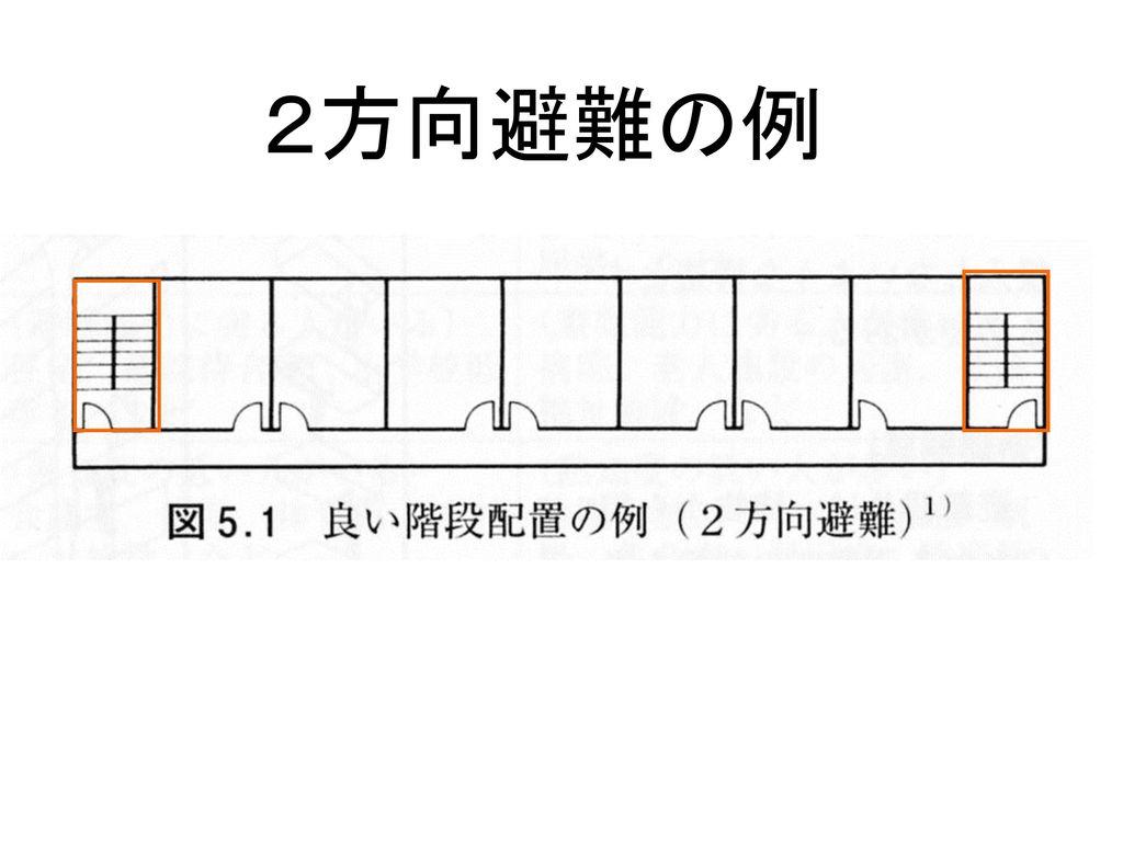 2方向避難の例