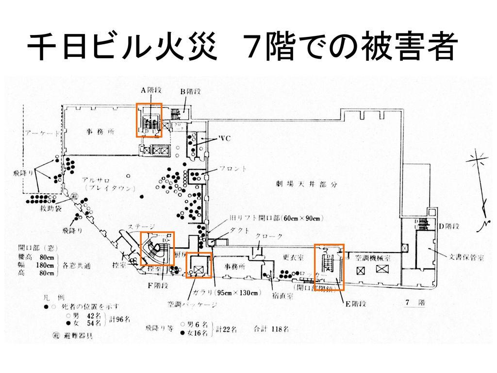 千日ビル火災 7階での被害者