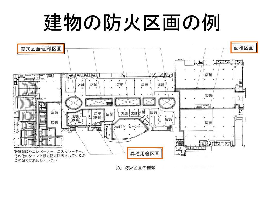 建物の防火区画の例