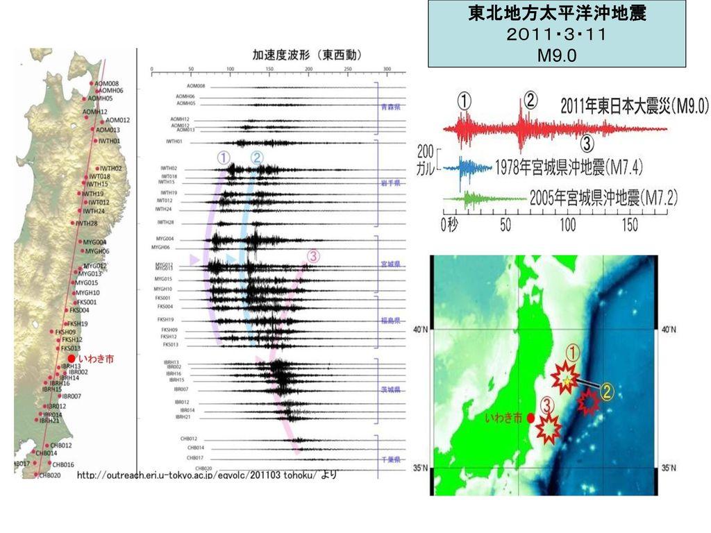 東北地方太平洋沖地震 2011・3・11 M9.0