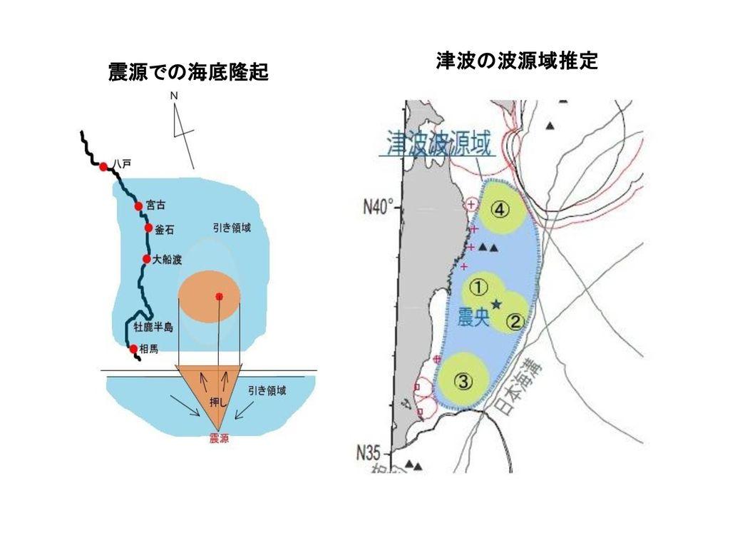 津波の波源域推定 震源での海底隆起