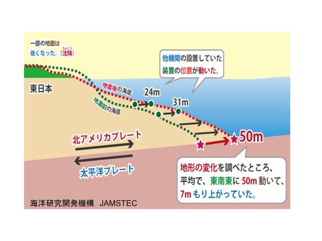 海洋研究開発機構 JAMSTEC