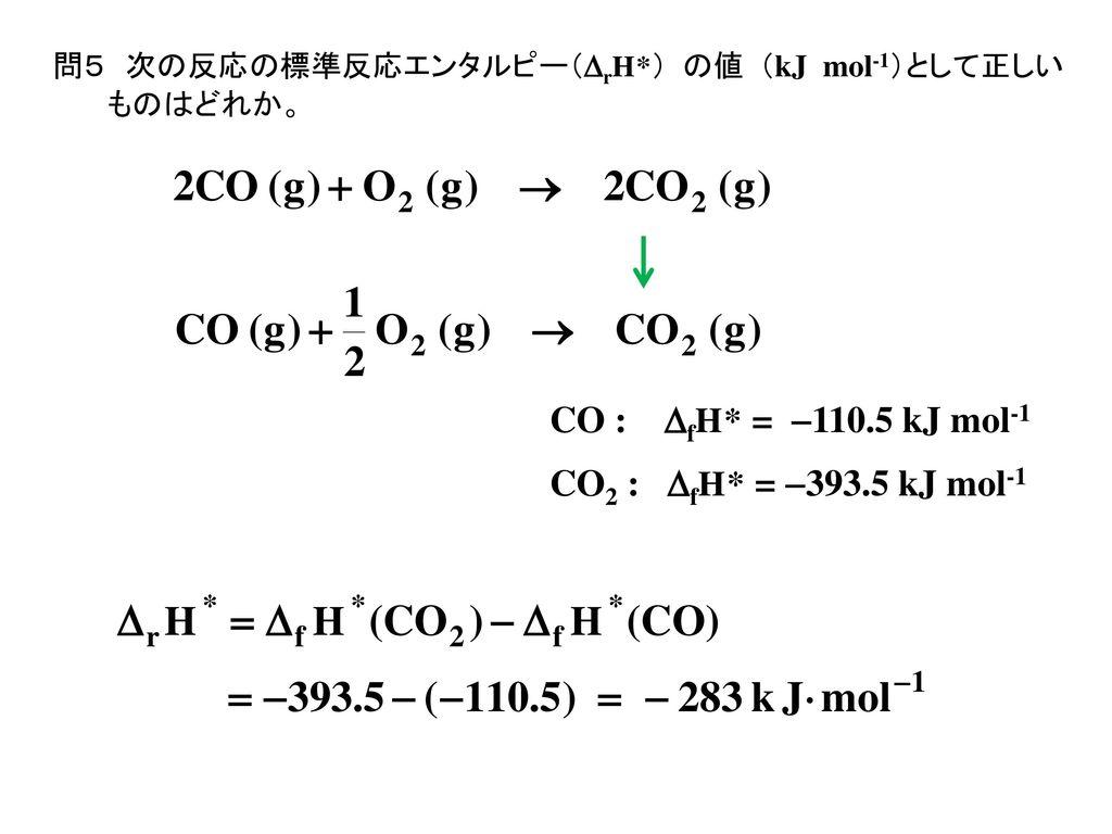 CO : DfH* = -110.5 kJ mol-1 CO2 : DfH* = -393.5 kJ mol-1